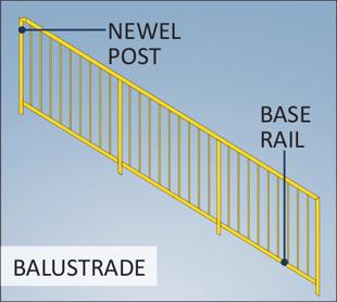Stair balustrade, newel post, base rail