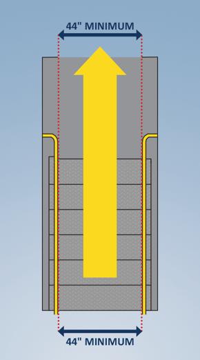 Exit discharge width