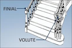 Stair finial, volute