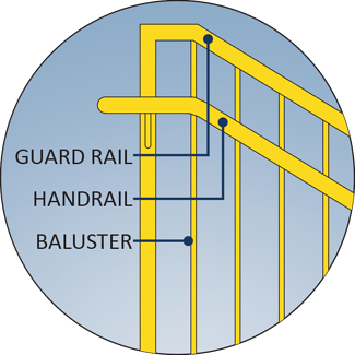 Stair handrail, guard rail, and baluster