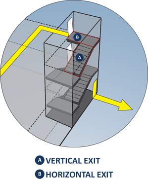 horizontal-vertical-exit