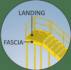 Stair landing, fascia