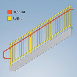 Handrail vs railing