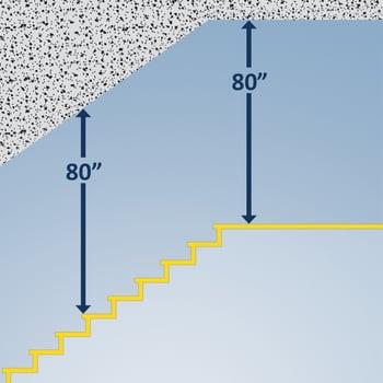 Stair landing head clearance